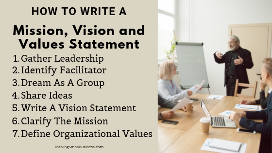 how to write a mission, vision and values statement