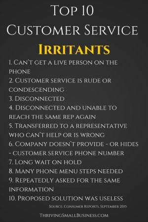 Eight Out These Ten Irritants Have To Do With Phone Calls And Dealing Employees Who